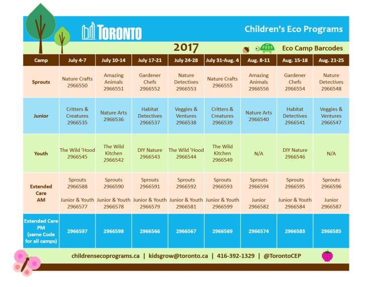 2017ecocampbarcodes