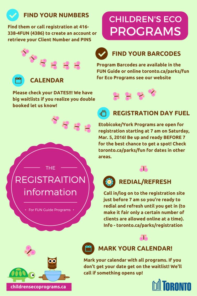 Registration Tips and Tricks